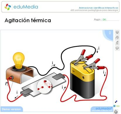 LA ELECTRICIDAD en EDUMEDIA SCIENCES