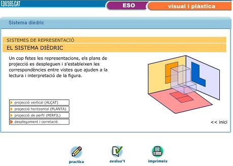 PROYECCIONES DE VISTAS en EDU365.CAT