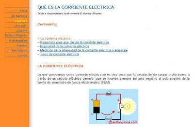 LA ELECTRICIDAD en asifunciona.com