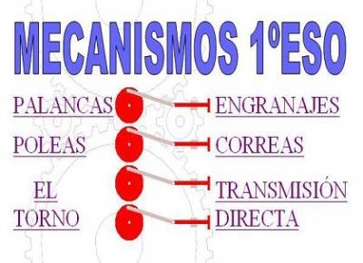LOS MECANISMOS en el IES RODANAS (ÉPILA)